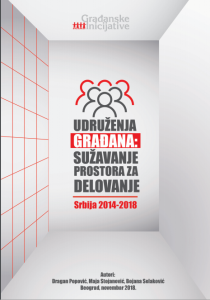 Shrinking Civic Space in Serbia